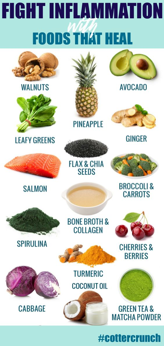 Cotter Crunch Anti-inflammatory Diet Meal Plan